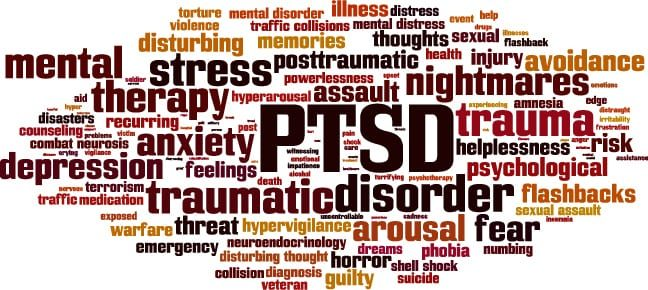 ptsd and other synonyms like being suicidal in mind map