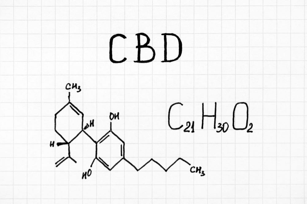 Chemical Formula of CBD