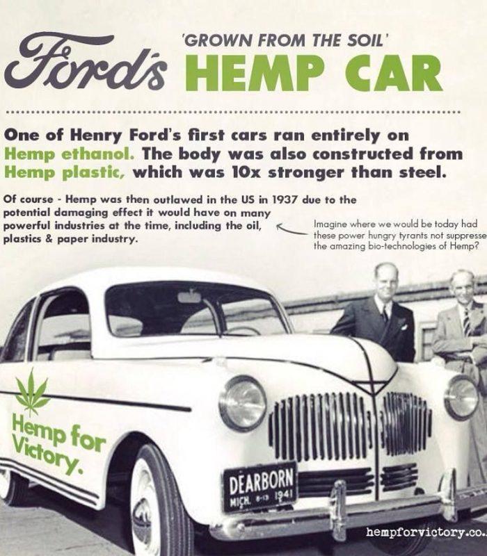 Henry Ford's Hemp Car: Hemp-Powered, Hemp-Made