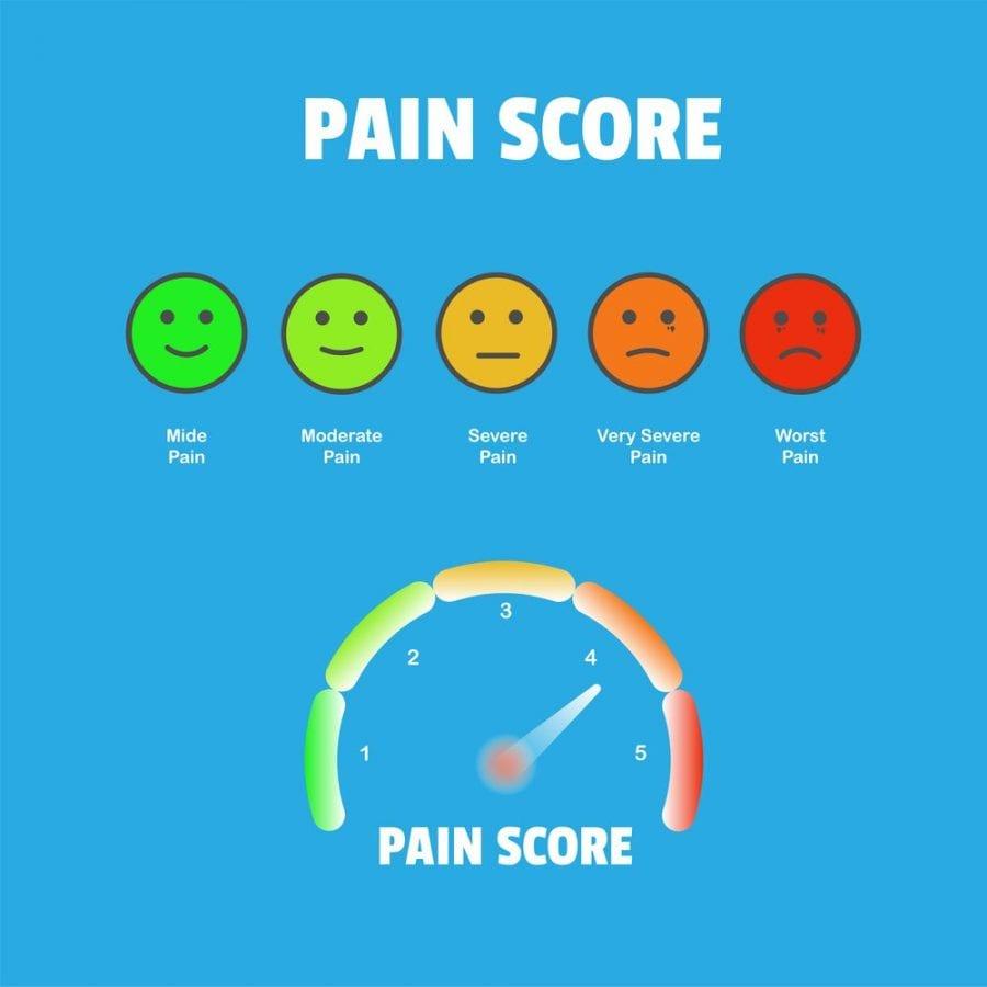 cannabis, cannabinoid receptors, pain scores, fibromyalgia, cannabis strains, fibromyalgia research, chronic pain, cannabinoids, THC, CBD