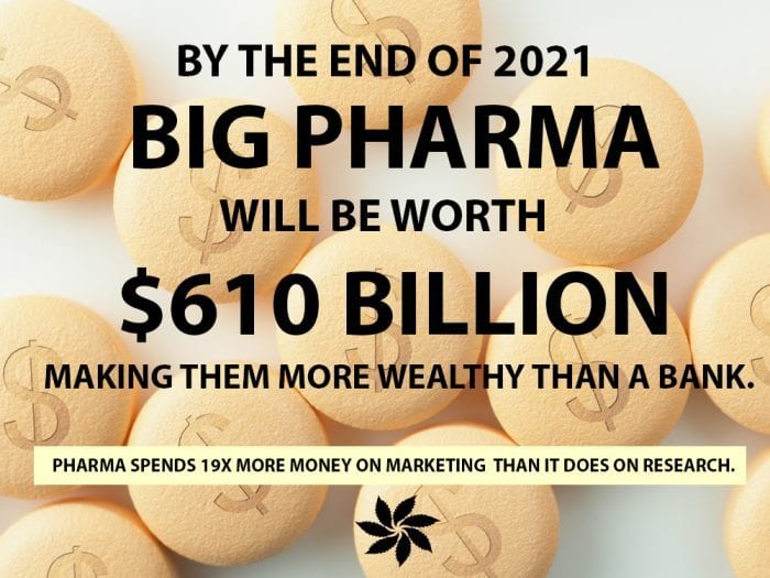 Big Pharma Meme