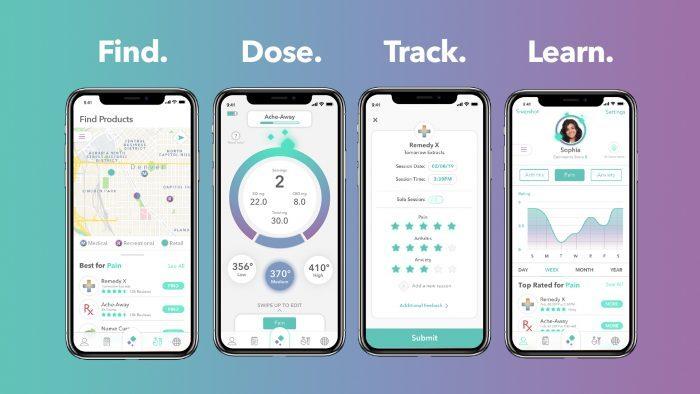 gofire, cannabis inhaler, cannabis medicine, cannabis, pain management, dosing, health app