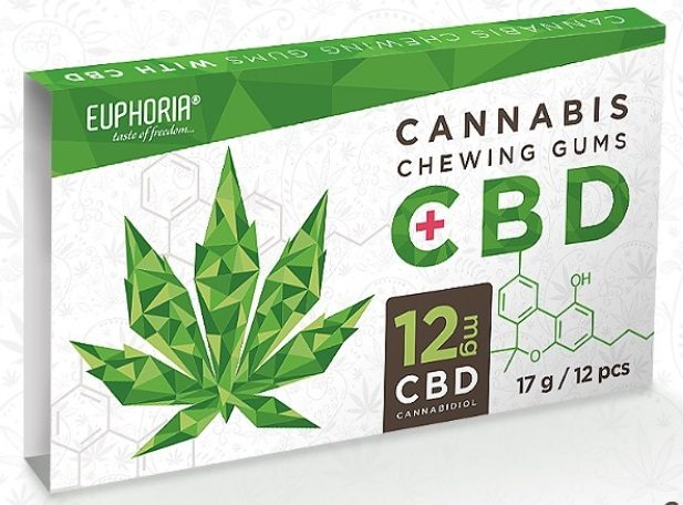 cannabis gum, CBD gum, cannabis, medical cannabis, endocannabinoid system, weed, sublingual, edibles