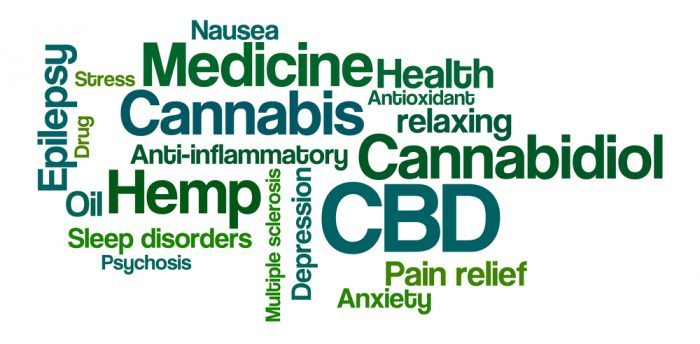 Will CBD One Day Be Available Without Prescription WORLDWIDE? - RxLeaf