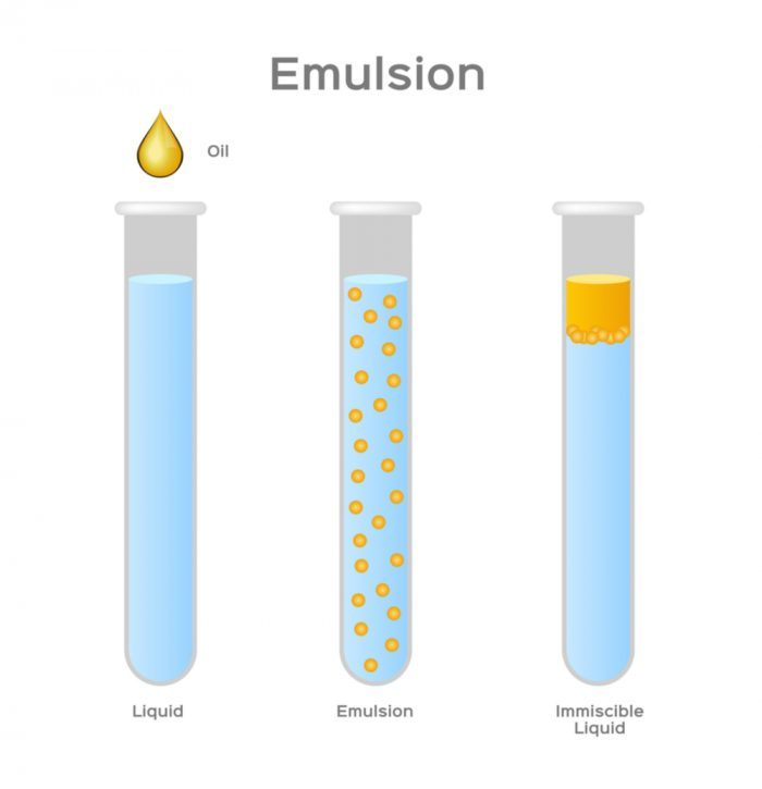 emulsion, nanoemulsion, cannabis, dissolvable cannabinoids, cannabinoids, CBD, THC, health benefits, lipids